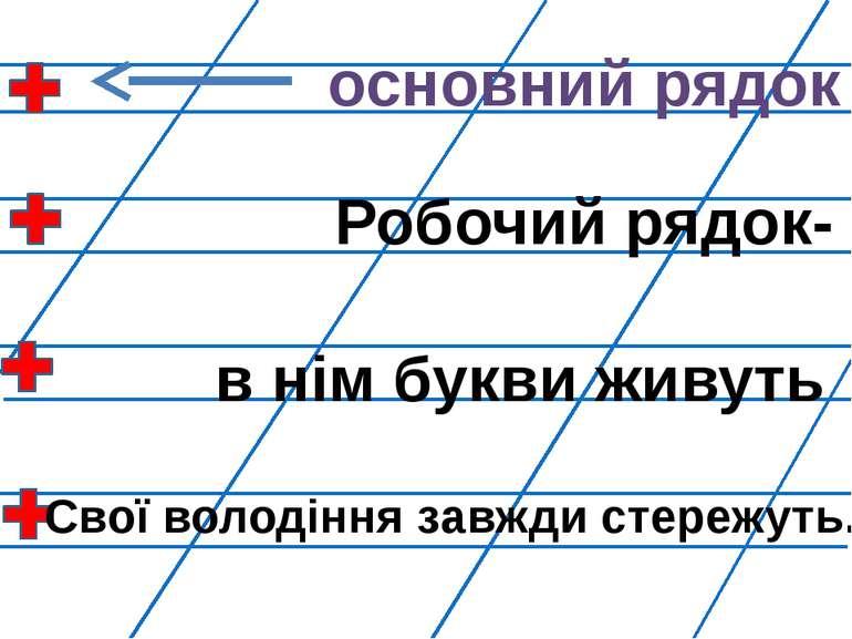 основний рядок Робочий рядок- в нім букви живуть Свої володіння завжди стереж...