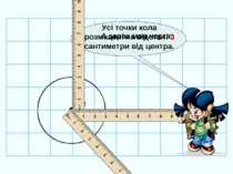 А зараз моя черга. О Усі точки кола розміщені на відстані 3 сантиметри від це...