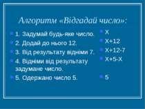 Алгоритм «Відгадай число»: 1. Задумай будь-яке число. 2. Додай до нього 12. 3...