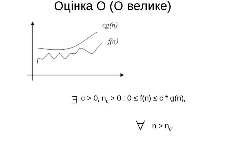 Оцінка О (О велике) c > 0, n0 > 0 : 0 ≤ f(n) ≤ c * g(n), n > n0.