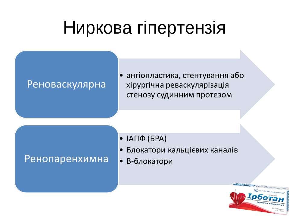 Ниркова гіпертензія