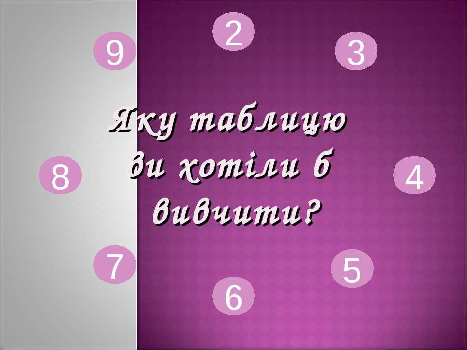 Яку таблицю ви хотіли б вивчити? 2 3 4 5 6 7 8 9