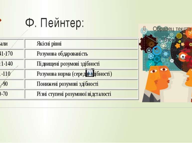 Ф. Пейнтер: