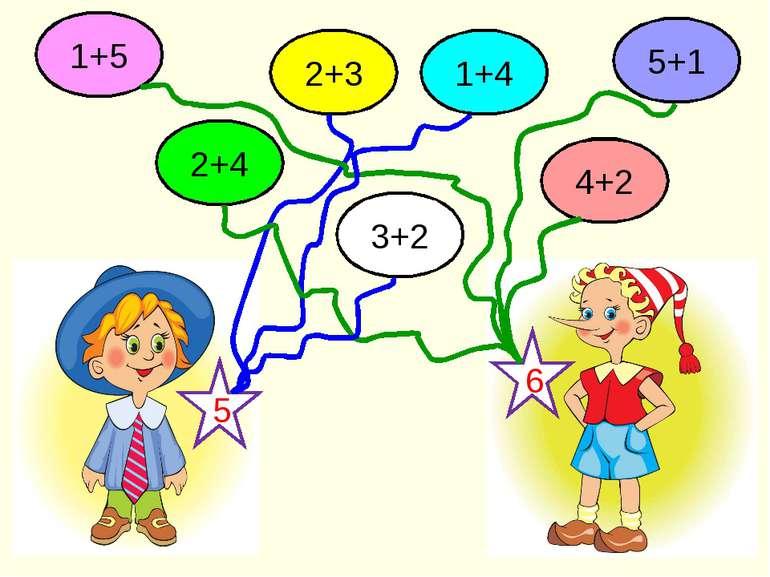 2+3 1+4 2+4 1+5 3+2 4+2 5+1 5 6