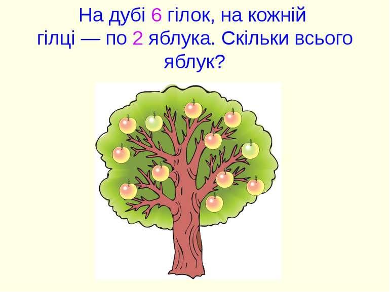 На дубі 6 гілок, на кожній гілці — по 2 яблука. Скільки всього яблук?