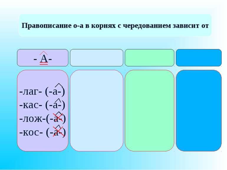 Правописание о-а в корнях с чередованием зависит от - А- -лаг- (-а-) -кас- (-...