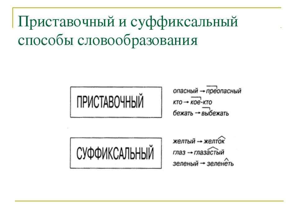 Приставочный и суффиксальный способы словообразования