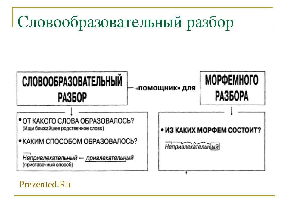 Словообразовательный разбор Prezented.Ru