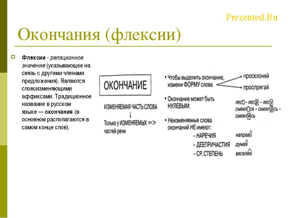 Окончания (флексии) Флексии-реляционное значение(указывающее на связь с др...