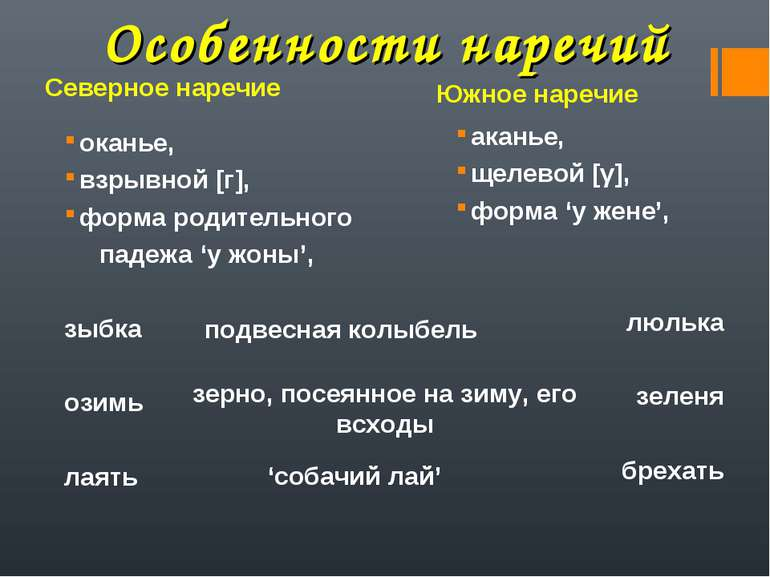 Северное наречие Южное наречие Особенности наречий оканье, взрывной [г], форм...