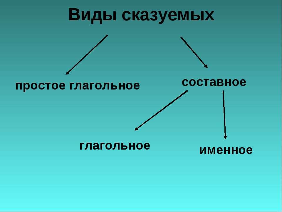 Виды сказуемых простое глагольное составное глагольное именное