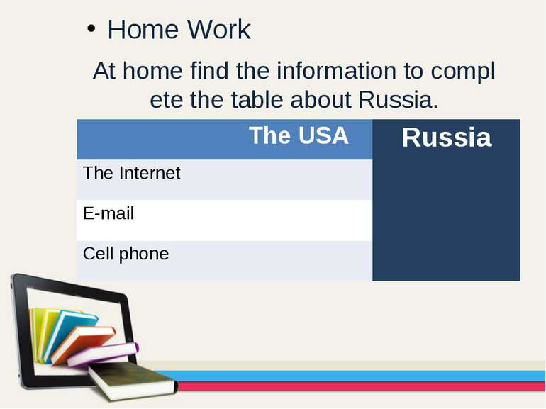 Home Work At home find the information to complete the table about Russia. Th...