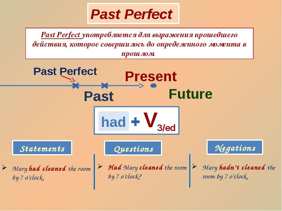 Past Perfect had V 3/ed Past Perfect употребляется для выражения прошедшего д...