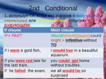 2nd Conditional 1. используется, когда мы говорим о выдуманных, нереальных ил...