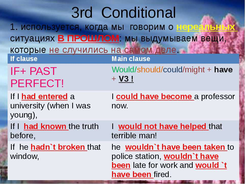3rd Conditional 1. используется, когда мы говорим о нереальных ситуациях В ПР...