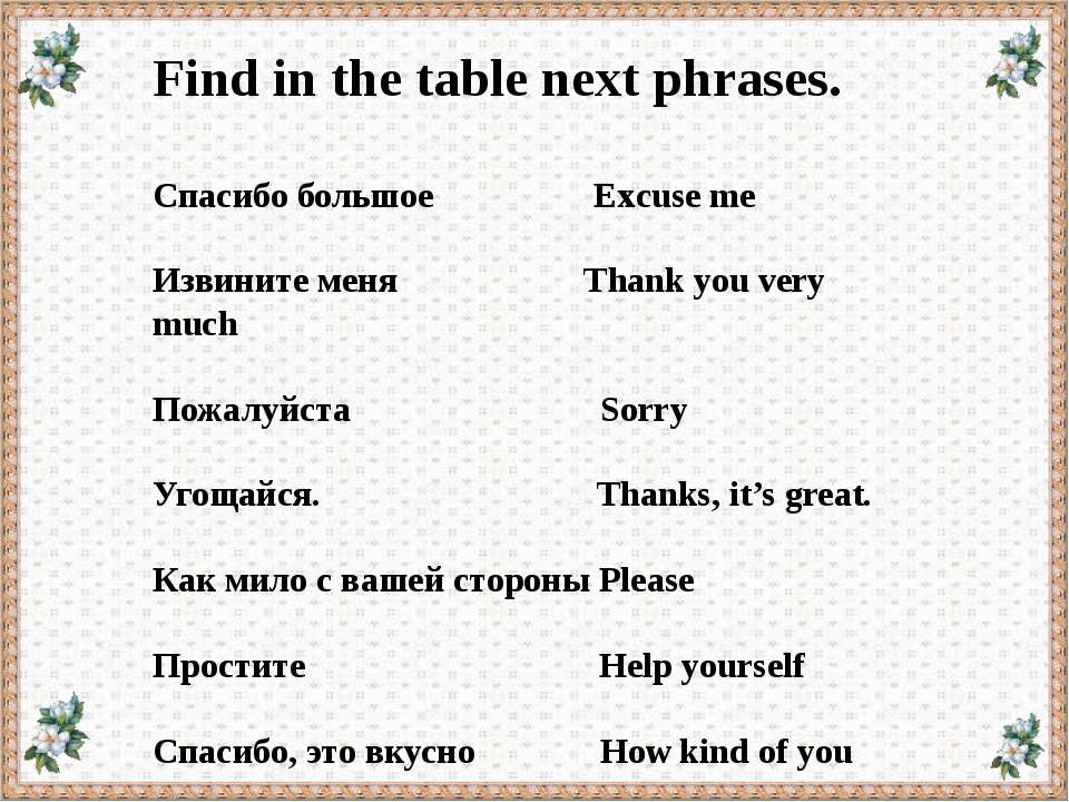 Find in the table next phrases. Спасибо большое Excuse me Извините меня Thank...