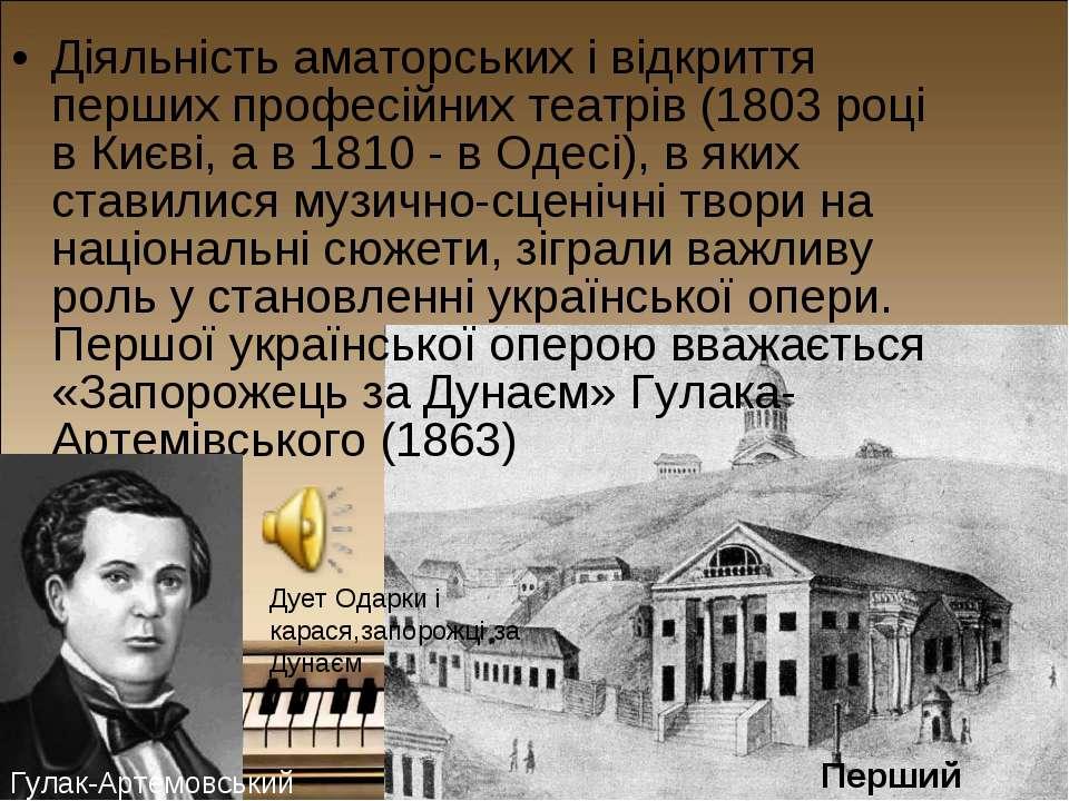Діяльність аматорських і відкриття перших професійних театрів (1803 році в Ки...