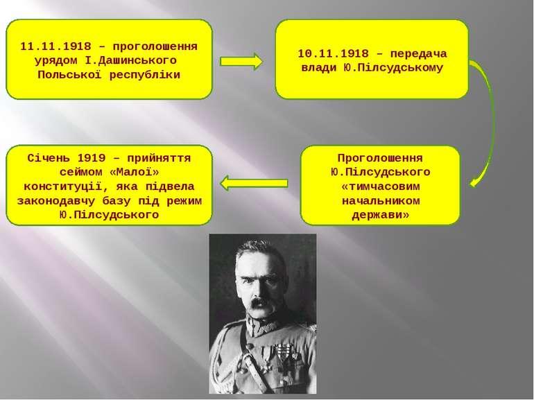 11.11.1918 – проголошення урядом І.Дашинського Польської республіки 10.11.191...