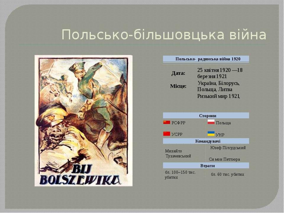 Польсько-більшовцька війна Польсько - радянська війна 1920 Дата: 25 квітня 19...