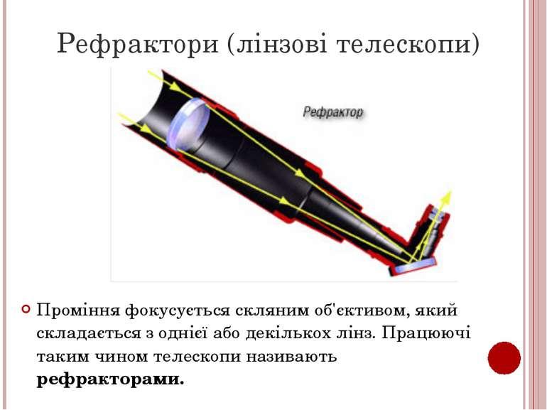 Рефрактори (лінзові телескопи) Проміння фокусується скляним об'єктивом, який ...