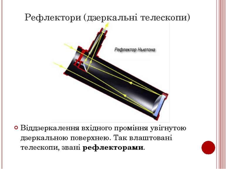 Рефлектори (дзеркальні телескопи) Віддзеркалення вхідного проміння увігнутою ...