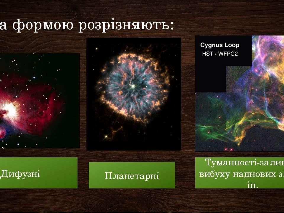 За формою розрізняють: Дифузні Планетарні Туманності-залишки вибуху наднових ...