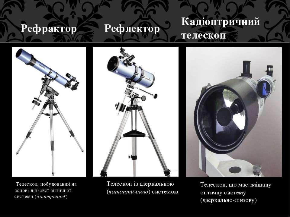 Телескоп, побудований на основі лінзової оптичної системи (діоптричної) Рефра...