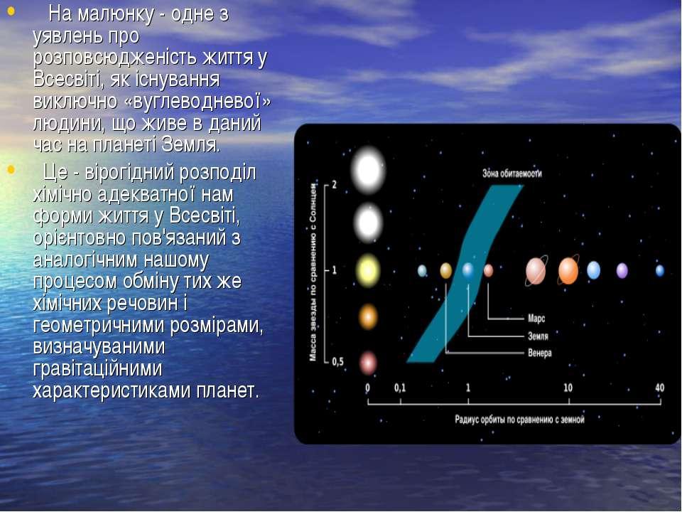 На малюнку - одне з уявлень про розповсюдженість життя у Всесвіті, як існуван...