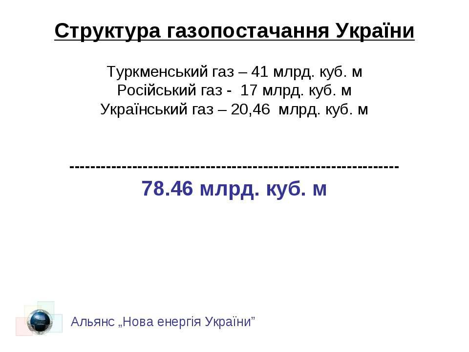 Структура газопостачання України Туркменський газ – 41 млрд. куб. м Російськи...