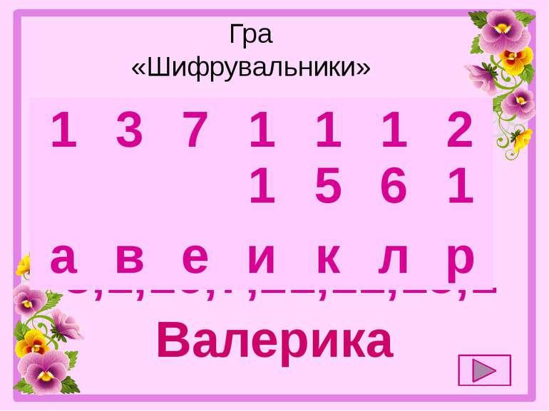 Гра «Шифрувальники» 3,1,16,7,21,11,15,1 Валерика 1 3 7 11 15 16 21 а в е и ...
