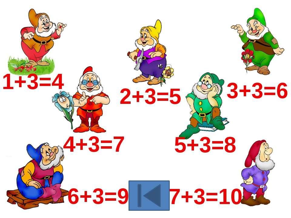 1+3=4 6+3=9 5+3=8 4+3=7 3+3=6 2+3=5 7+3=10
