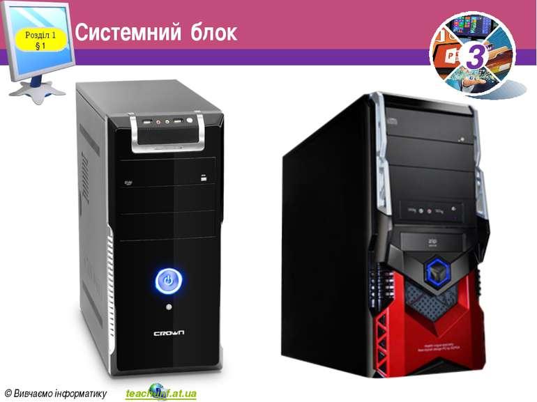 Системний блок Розділ 1 § 1 3 © Вивчаємо інформатику teach-inf.at.ua 3