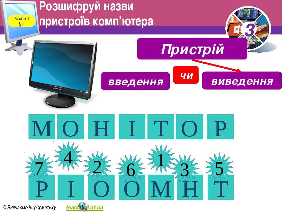 2 Розшифруй назви пристроїв комп'ютера Р 7 О 2 І 4 О 6 М 1 Н 3 Т 5 М О Н І Т ...