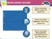 Ярлики деяких програм Розділ 1 § 2 3 © Вивчаємо інформатику teach-inf.at.ua 3