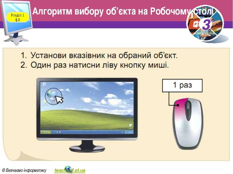 Алгоритм вибору об'єкта на Робочому столі Розділ 1 § 2 3 © Вивчаємо інформати...