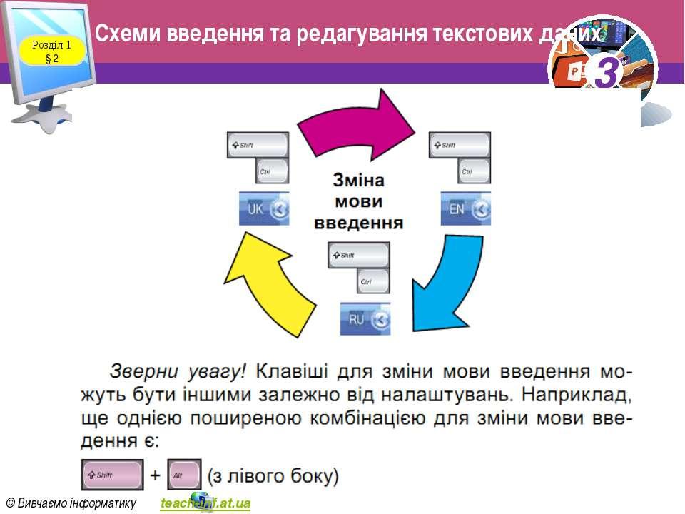 Схеми введення та редагування текстових даних Розділ 1 § 2 3 © Вивчаємо інфор...