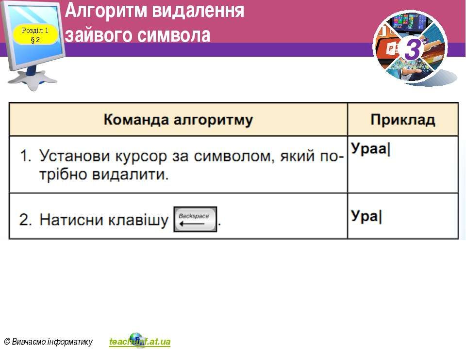 Алгоритм видалення зайвого символа Розділ 1 § 2 3 © Вивчаємо інформатику teac...