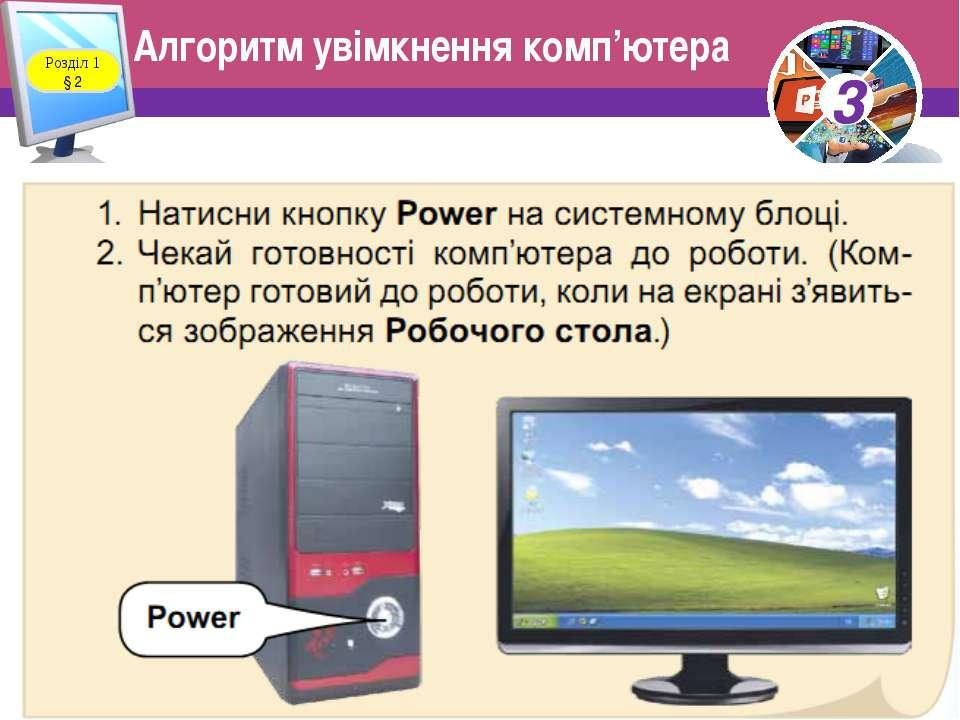 Алгоритм увімкнення комп'ютера Розділ 1 § 2 3 © Вивчаємо інформатику teach-in...