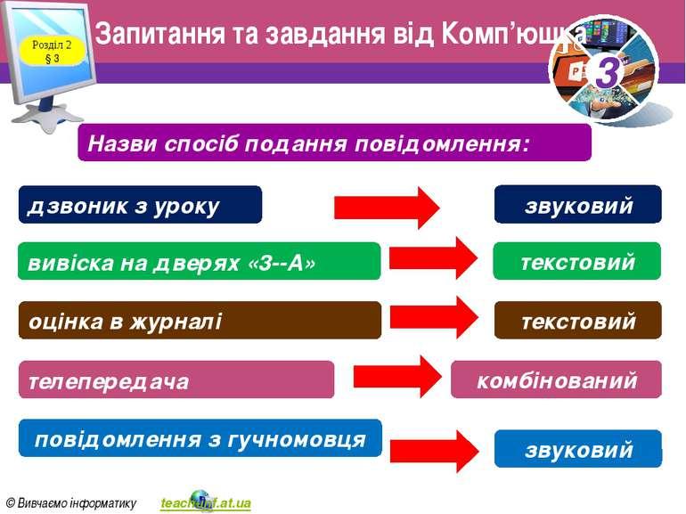 Запитання та завдання від Комп'юшка Розділ 2 § 3 Назви спосіб подання повідом...