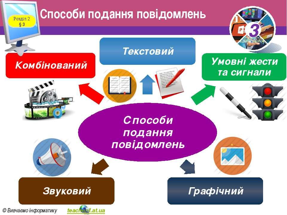 Способи подання повідомлень Розділ 2 § 3 3 © Вивчаємо інформатику teach-inf.a...