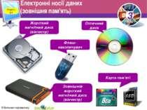 Електронні носії даних (зовнішня пам'ять) Розділ 2 § 4 Жорсткий магнітний дис...