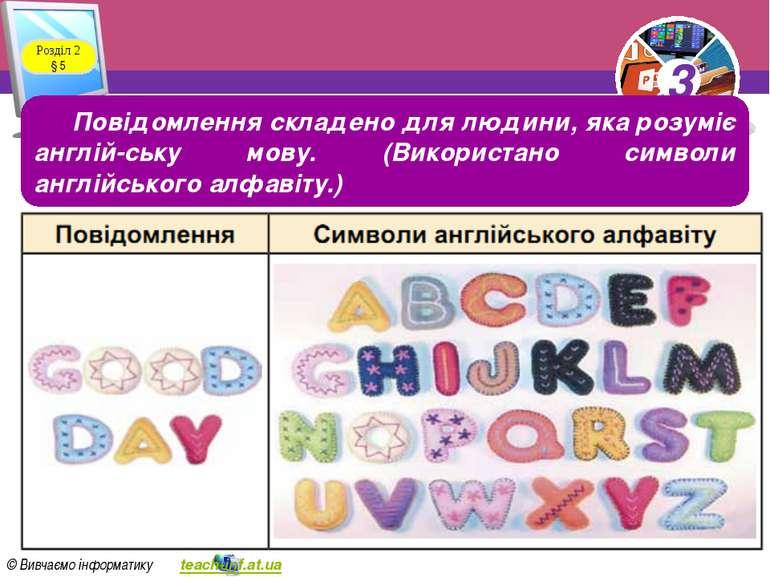 Розділ 2 § 5 Повідомлення складено для людини, яка розуміє англій ську мову. ...