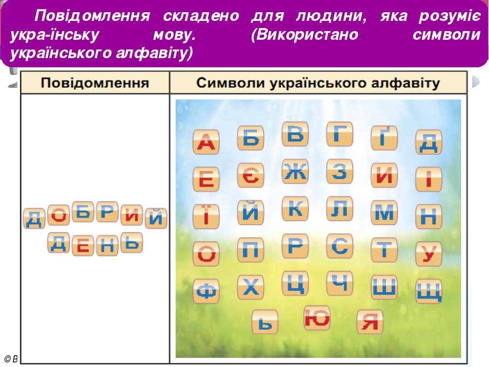 Розділ 2 § 5 Повідомлення складено для людини, яка розуміє укра їнську мову. ...