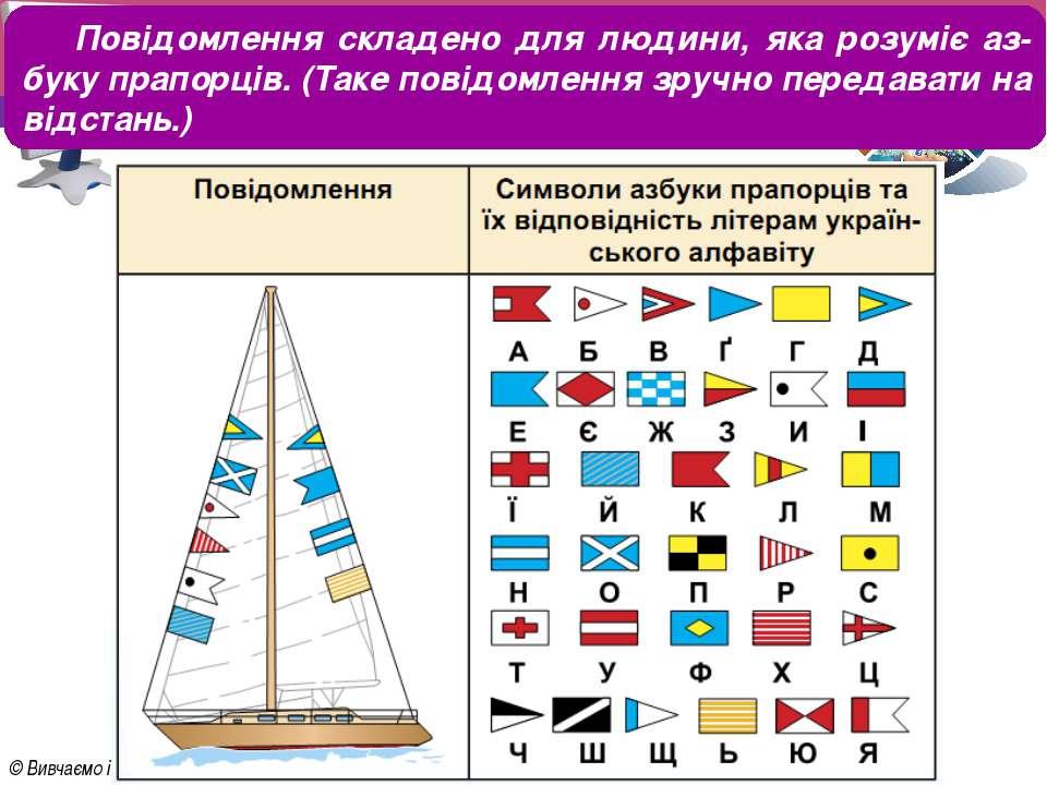 Розділ 2 § 5 Повідомлення складено для людини, яка розуміє аз буку прапорців....
