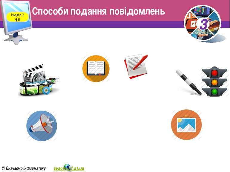 Способи подання повідомлень Розділ 2 § 6 3 © Вивчаємо інформатику teach-inf.a...