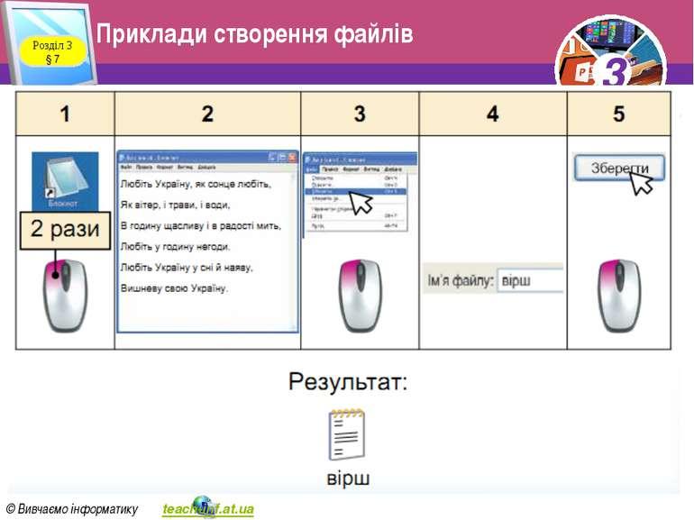 Приклади створення файлів Розділ 3 § 7 3 © Вивчаємо інформатику teach-inf.at....