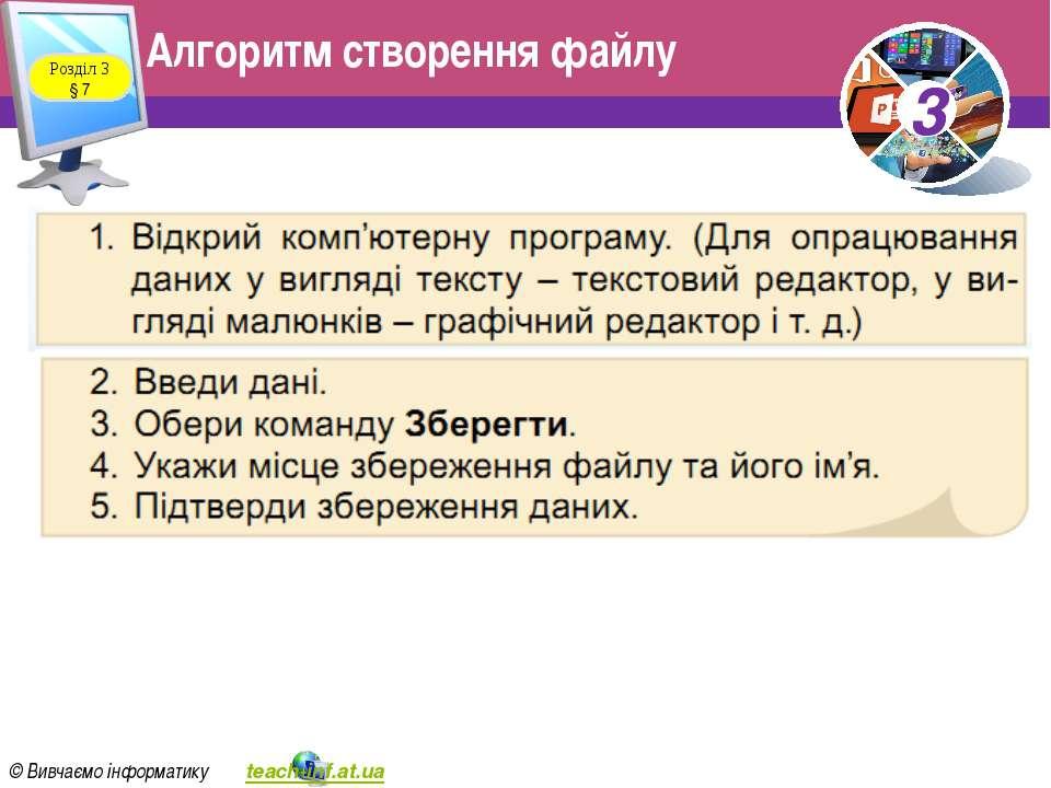 Алгоритм створення файлу Розділ 3 § 7 3 © Вивчаємо інформатику teach-inf.at.ua 3