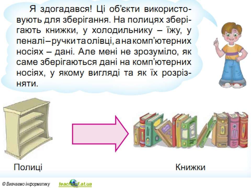 Розділ 3 § 7 3 © Вивчаємо інформатику teach-inf.at.ua 3