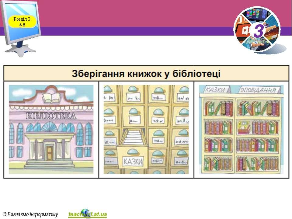 Розділ 3 § 8 3 © Вивчаємо інформатику teach-inf.at.ua 3