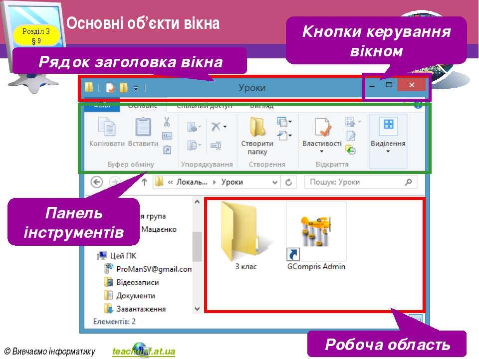 Основні об'єкти вікна Розділ 3 § 9 Рядок заголовка вікна Кнопки керування вік...